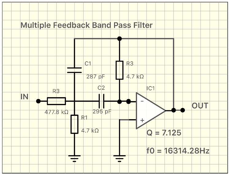 Multiple Feedback Band Pass Filter