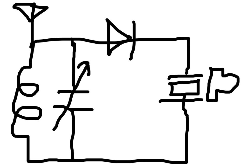 ゲルマニュームラジオ