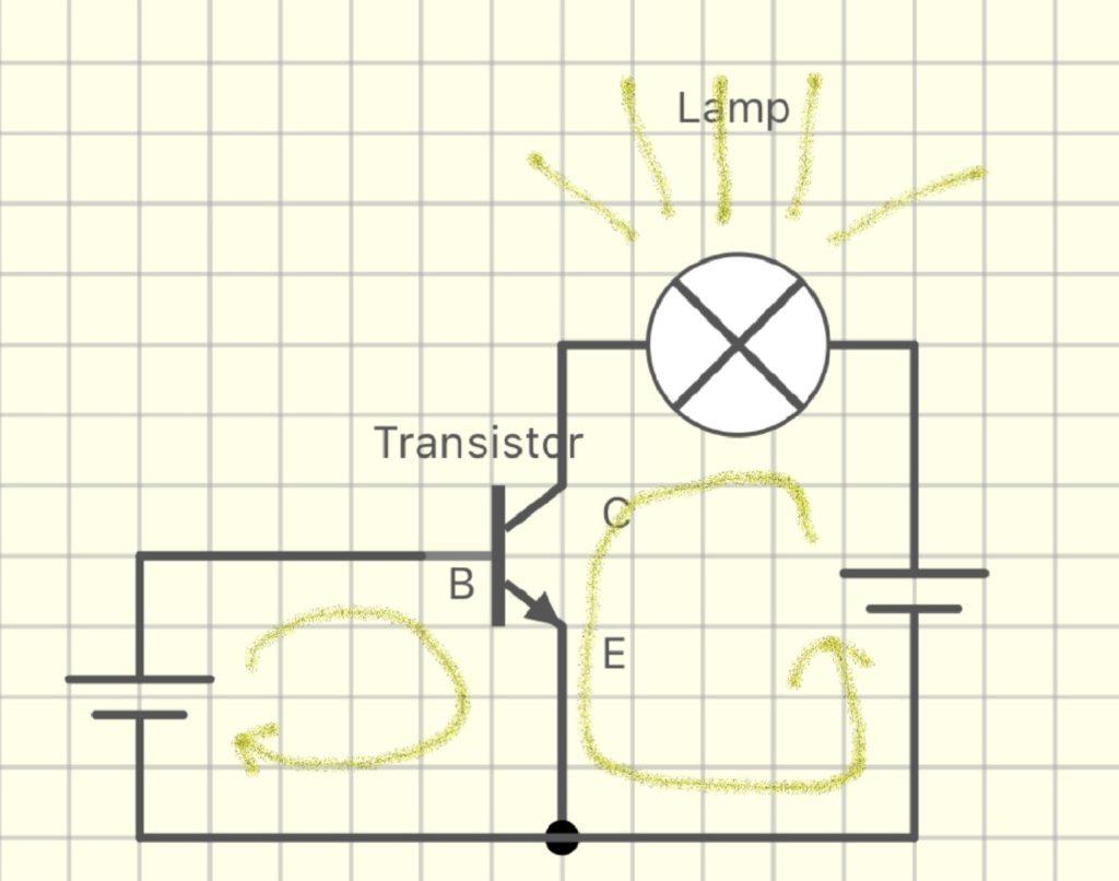 トランジスタの動き