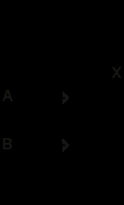 NAND回路