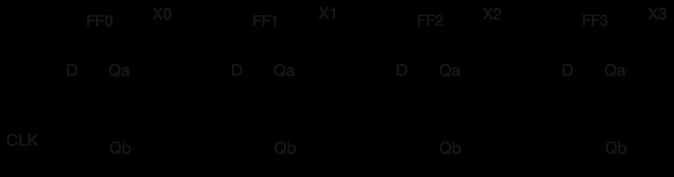 D型フリップフロップで構成したカウンター