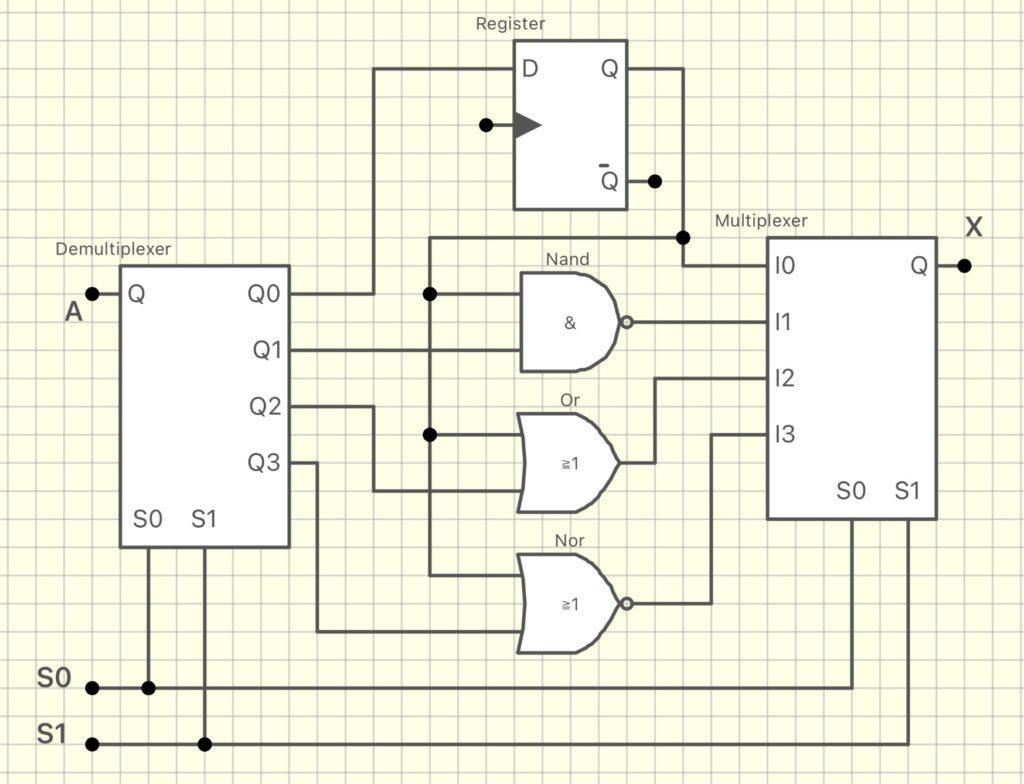 レジスタ付き論理演算回路